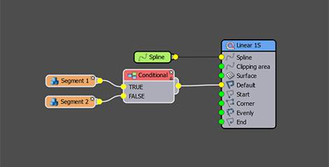 Conditional Rules